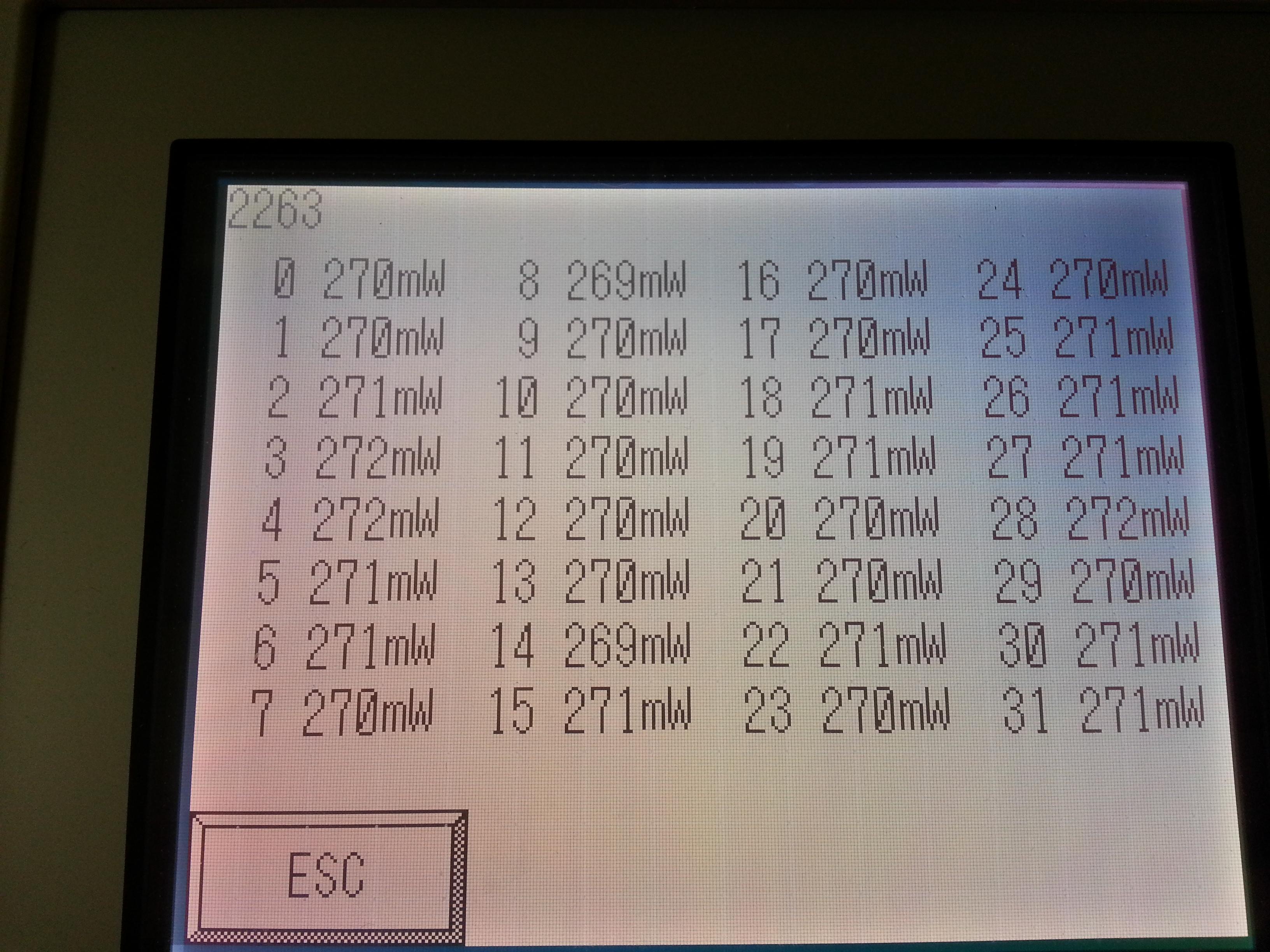 SCREEN PTR 8300 NS CTP